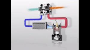 BTN Turbocharger animation