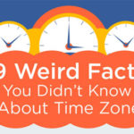 9 Weird Facts About Time Zones You Didn't Know – Infographic